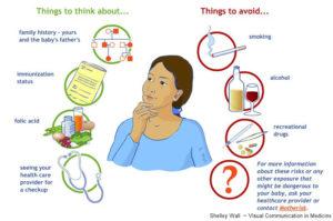 При планировании беременности что нужно делать