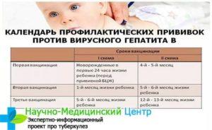 Какую прививку делают при рождении