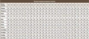 Китайский гороскоп девочка или мальчик