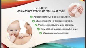 Комаровский отлучение от груди