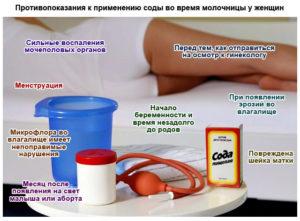Подмываться содой при беременности