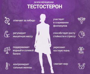 Повышенный уровень мужских гормонов у женщин симптомы