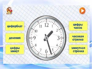 Научиться понимать время по часам
