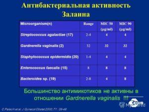 Enterococcus faecalis 10 в 5 степени что это