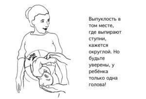 Как определить правильно ли лежит ребенок в животе