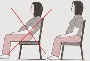 Почему нельзя сидеть нога за ногу при беременности