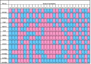 Календарь для беременных скачать бесплатно