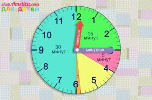 Как с ребенком выучить часы