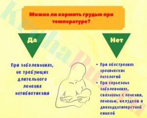 Можно кормить ребенка при температуре у мамы 37
