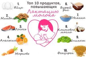 Продукты увеличивающие грудное молоко