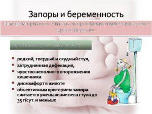 Опорожнение кишечника перед родами
