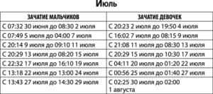 Лунный календарь для зачатия мальчика