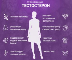 Мужские гормоны в женском организме как лечить