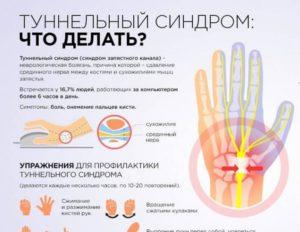 При беременности немеют и болят руки