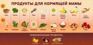 Чем кормить роженицу после родов