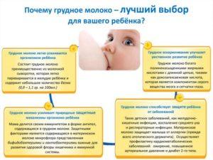 До какого возраста необходимо кормить ребенка грудным молоком