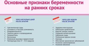 Опасна ли простуда на ранних сроках беременности
