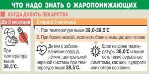Температура без других признаков у ребенка