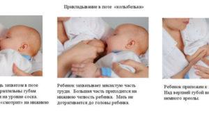 Через сколько дней перегорает молоко после отлучения ребенка