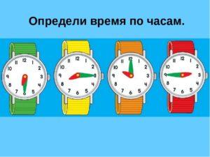 Как понимать по часам время