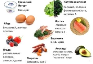 Можно витамин с при беременности