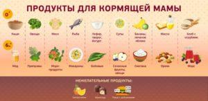 Можно ли макароны кормящей маме в первый месяц
