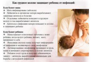 Можно ли кормить грудью ребенка если мама простыла