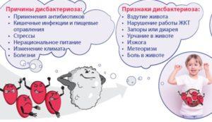 Причины вздутия живота у ребенка