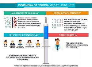 Прививка от гриппа ребенку 1 год
