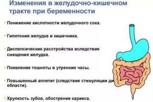 При беременности расстройство кишечника