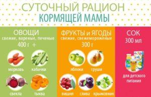 Овощи при кормлении грудью