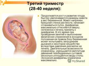 Молочница на 40 неделе беременности чем лечить