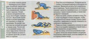 Гимнастика для того чтобы ребенок перевернулся головкой вниз