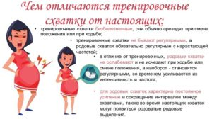 Тренировочные схватки ощущения на 27 неделе беременности
