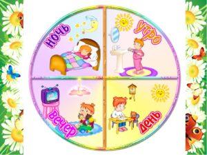Как объяснить время суток ребенку