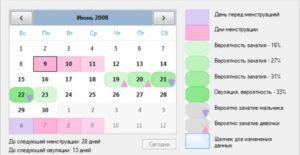 Рассчитать календарь когда можно забеременеть