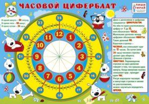 Часы с минутами для детей