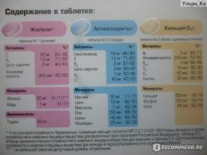 Фолиевая кислота норма в день при планировании беременности