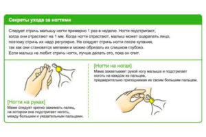 Ногти новорожденного когда можно стричь
