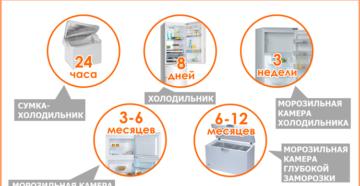Можно ли хранить сцеженное грудное молоко в холодильнике